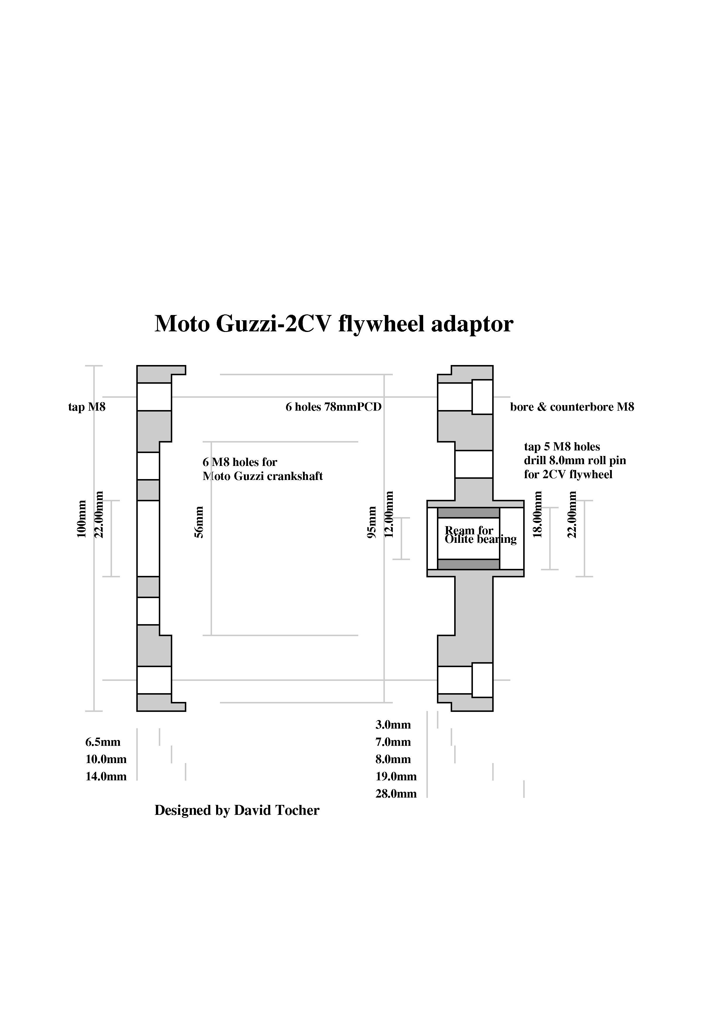 guzzi conversion click to enlarge